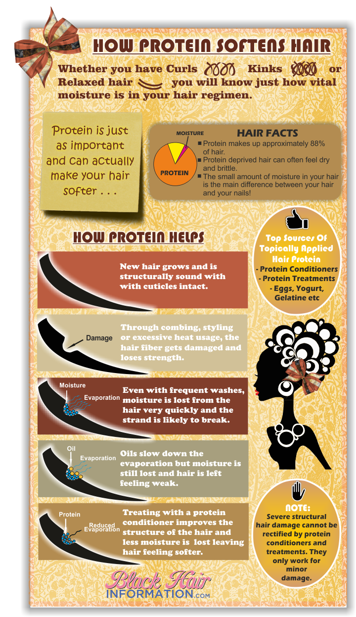 How-protein-softens-your-hair